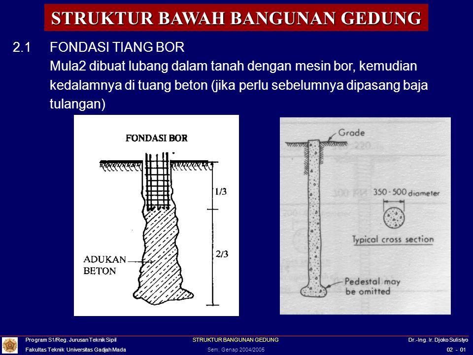 STRUKTUR BAWAH BANGUNAN GEDUNG