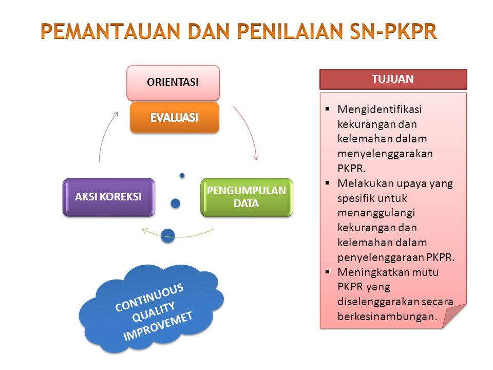 PEMANTAUAN DAN PENILAIAN SN-PKPR CONTINUOUS QUALITY IMPROVEMET