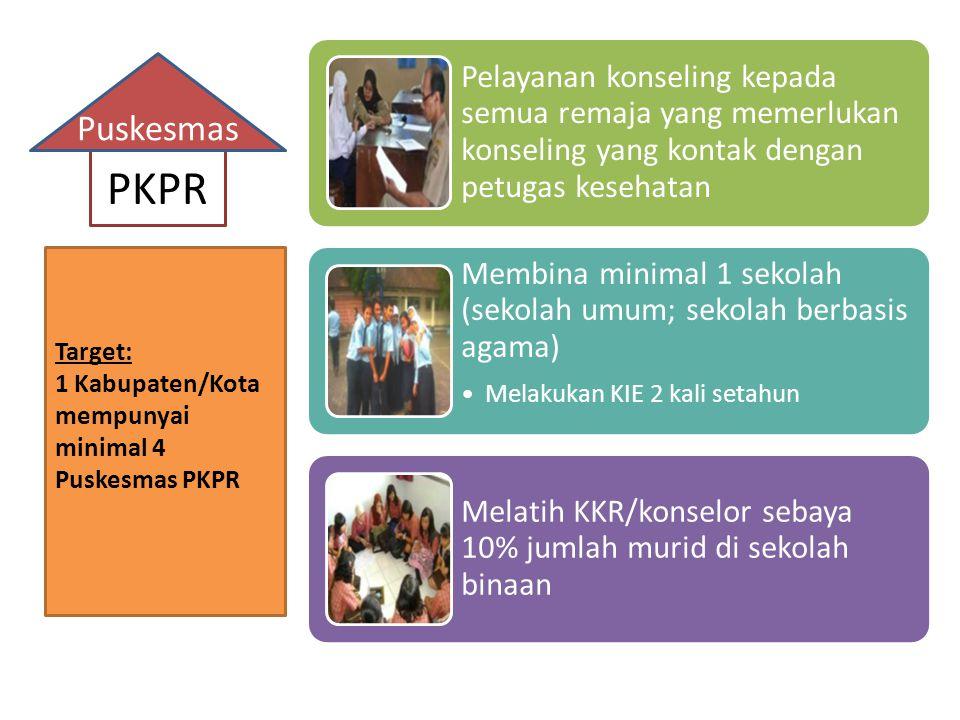 Pelayanan konseling kepada semua remaja yang memerlukan konseling yang kontak dengan petugas kesehatan