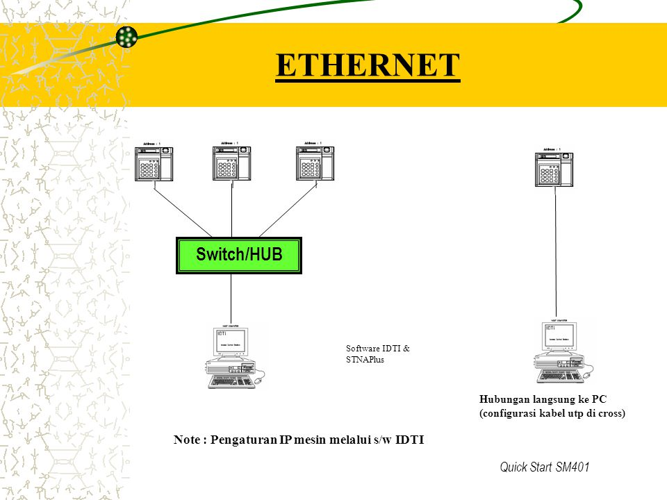ETHERNET Switch/HUB Note : Pengaturan IP mesin melalui s/w IDTI