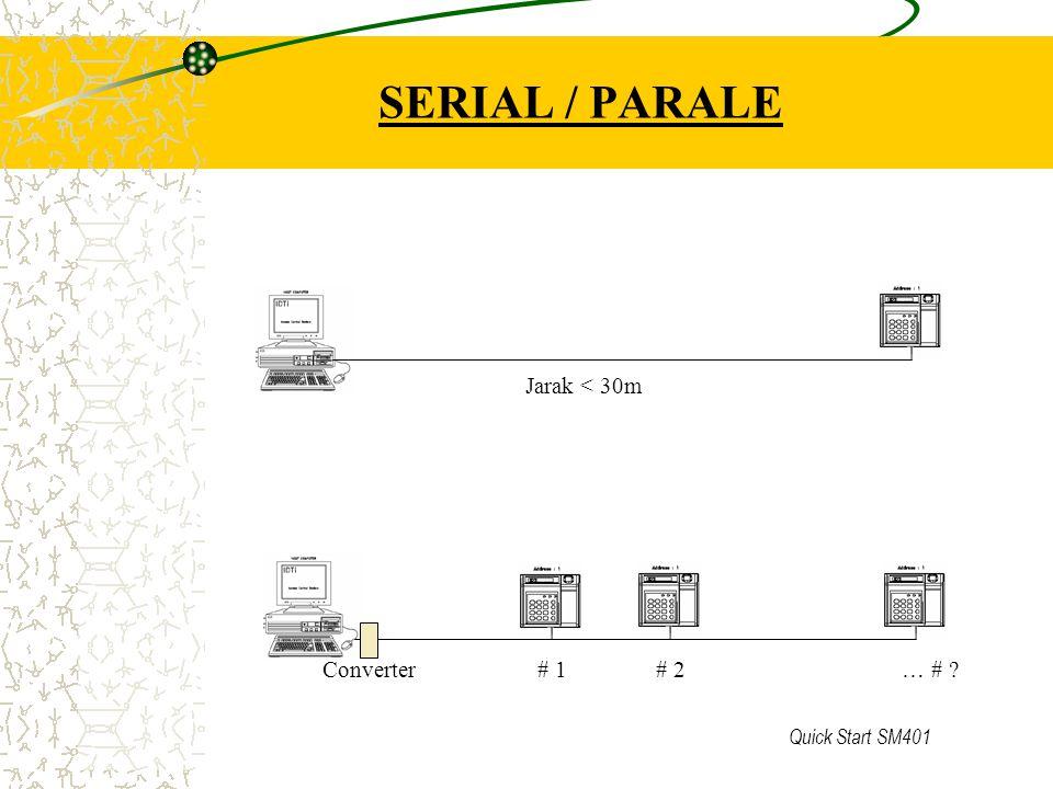SERIAL / PARALE Jarak < 30m Converter # 1 # 2 … #