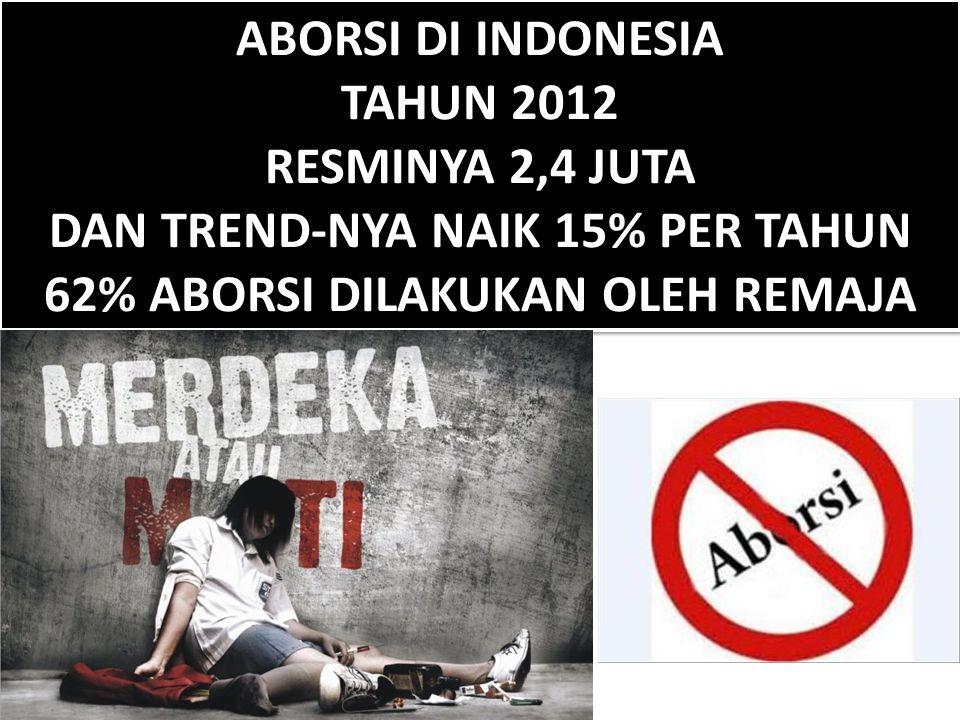 ABORSI DI INDONESIA TAHUN 2012 RESMINYA 2,4 JUTA DAN TREND-NYA NAIK 15% PER TAHUN 62% ABORSI DILAKUKAN OLEH REMAJA