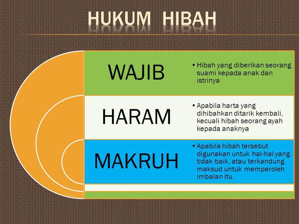Hukum hibah WAJIB. Hibah yang diberikan seorang suami kepada anak dan istrinya. HARAM.
