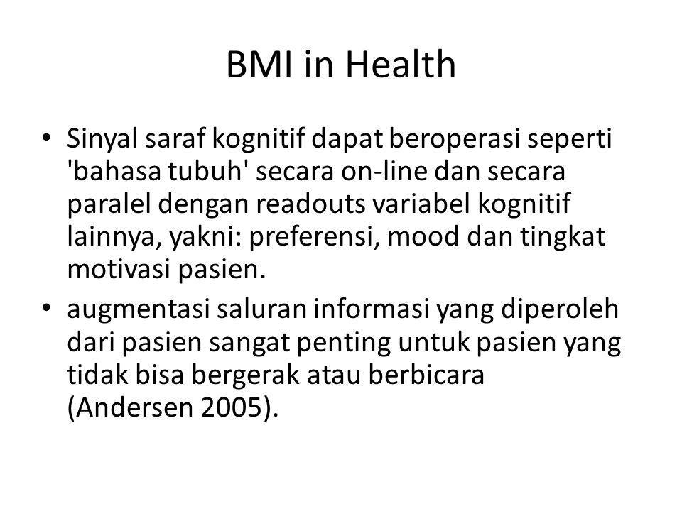 BMI in Health