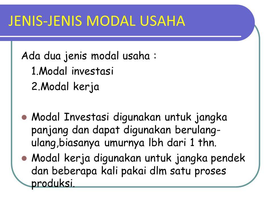 JENIS-JENIS MODAL USAHA