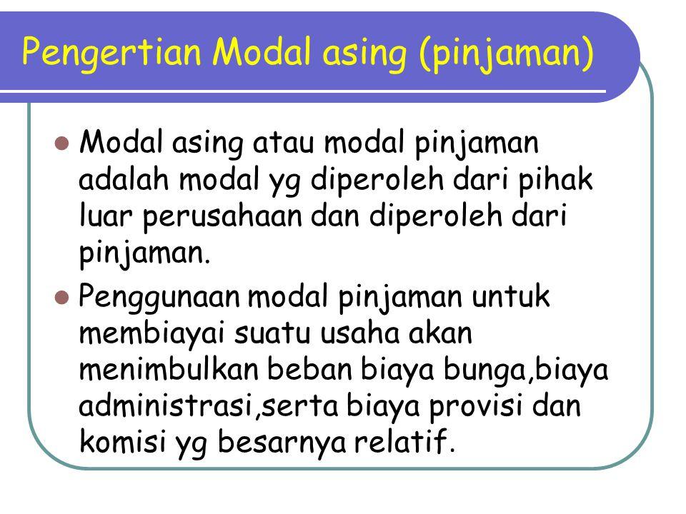 Pengertian Modal asing (pinjaman)