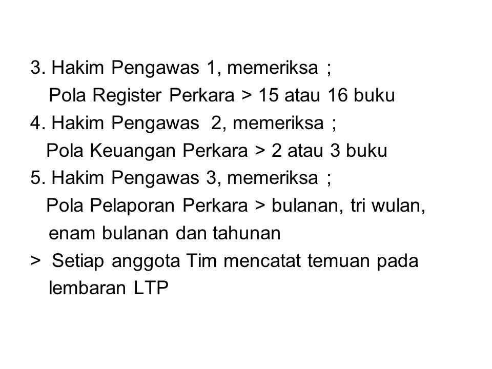 3. Hakim Pengawas 1, memeriksa ;