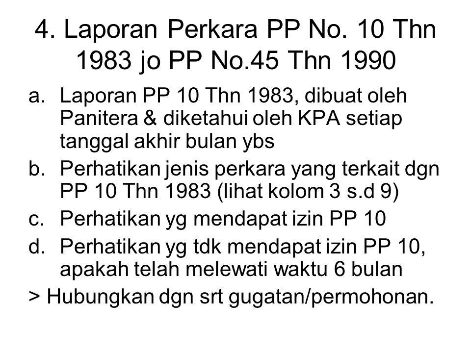 4. Laporan Perkara PP No. 10 Thn 1983 jo PP No.45 Thn 1990