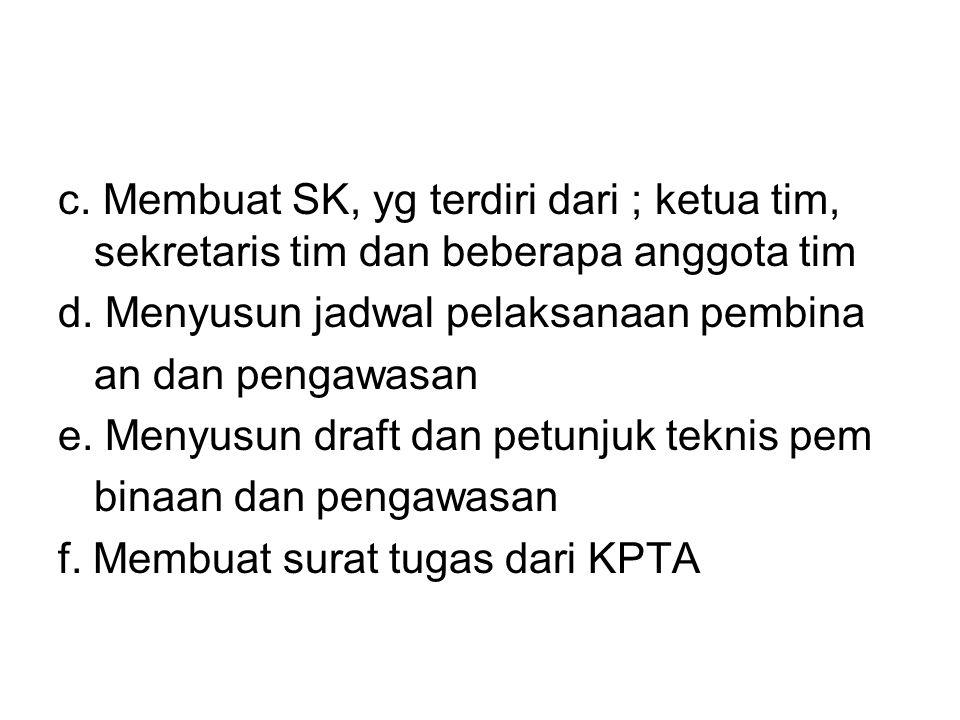 c. Membuat SK, yg terdiri dari ; ketua tim, sekretaris tim dan beberapa anggota tim
