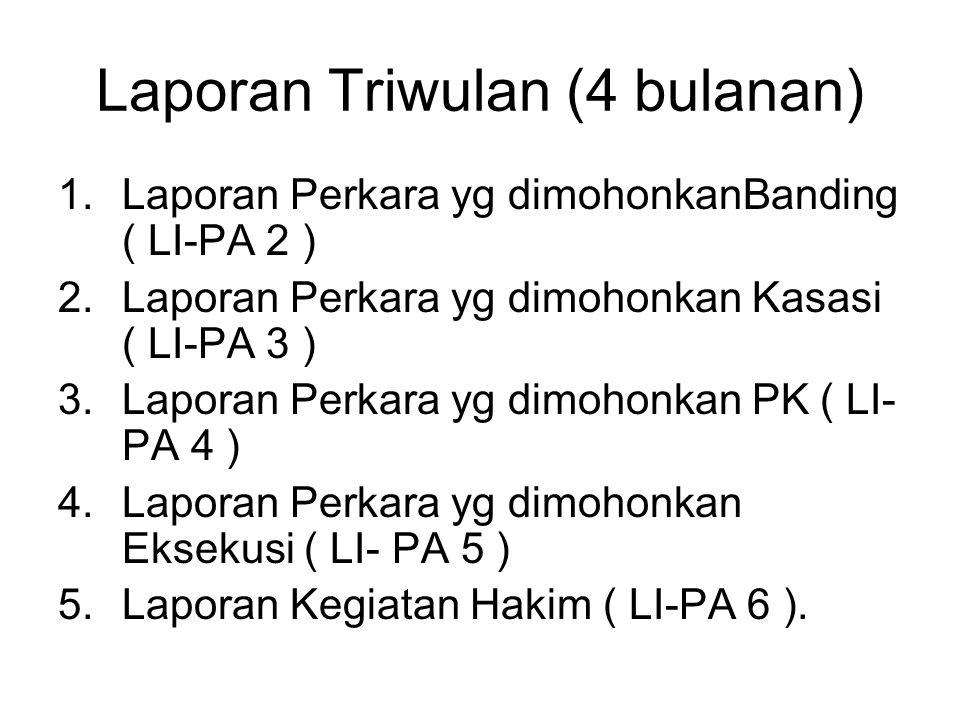 Laporan Triwulan (4 bulanan)