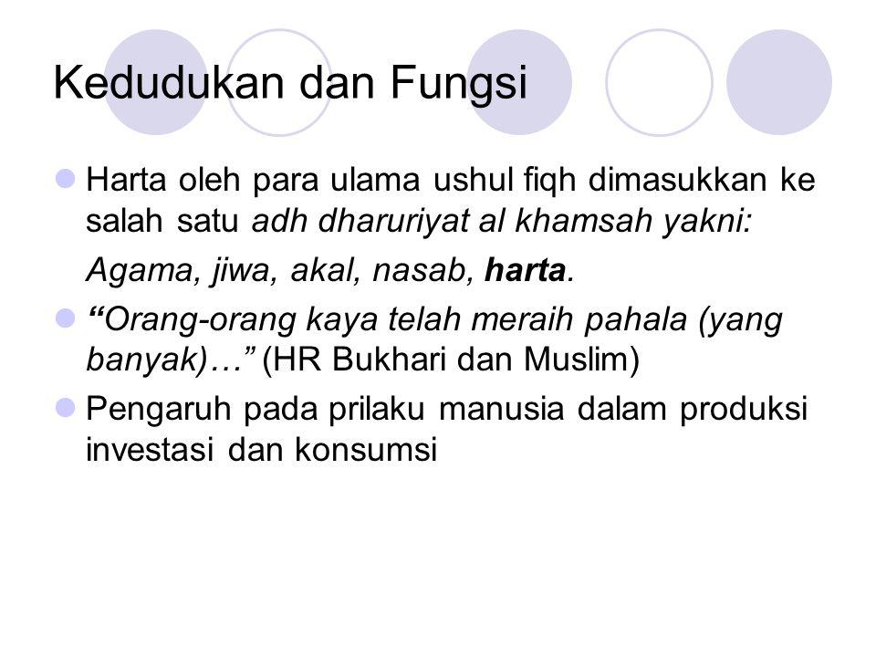 Kedudukan dan Fungsi Harta oleh para ulama ushul fiqh dimasukkan ke salah satu adh dharuriyat al khamsah yakni: