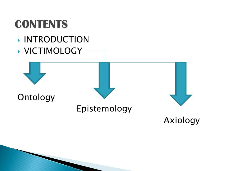CONTENTS INTRODUCTION VICTIMOLOGY Ontology Epistemology Axiology