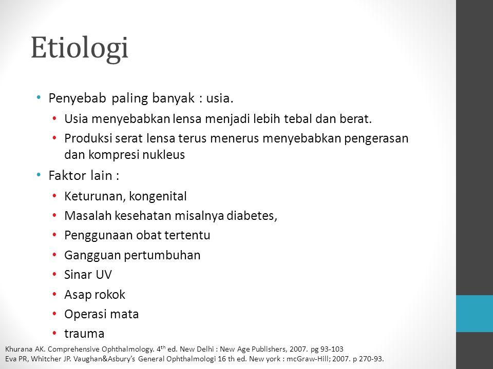Etiologi Penyebab paling banyak : usia. Faktor lain :