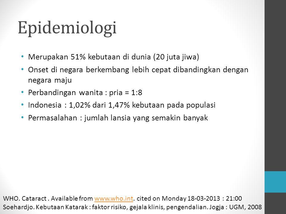 Epidemiologi Merupakan 51% kebutaan di dunia (20 juta jiwa)