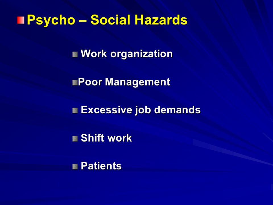 Psycho – Social Hazards