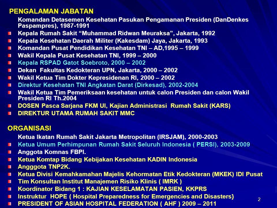 Ketua Ikatan Rumah Sakit Jakarta Metropolitan (IRSJAM), 2000-2003