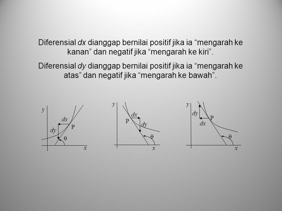 Diferensial dx dianggap bernilai positif jika ia mengarah ke kanan dan negatif jika mengarah ke kiri .