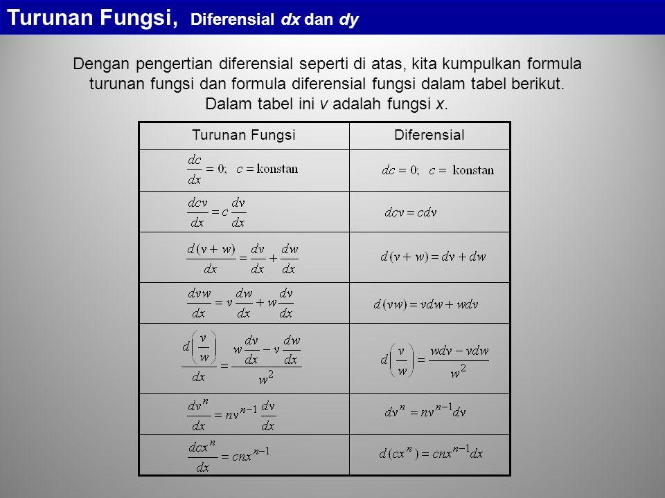 Dalam tabel ini v adalah fungsi x.