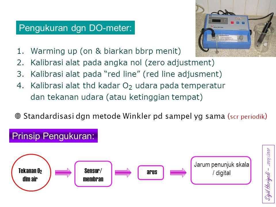 Pengukuran dgn DO-meter: