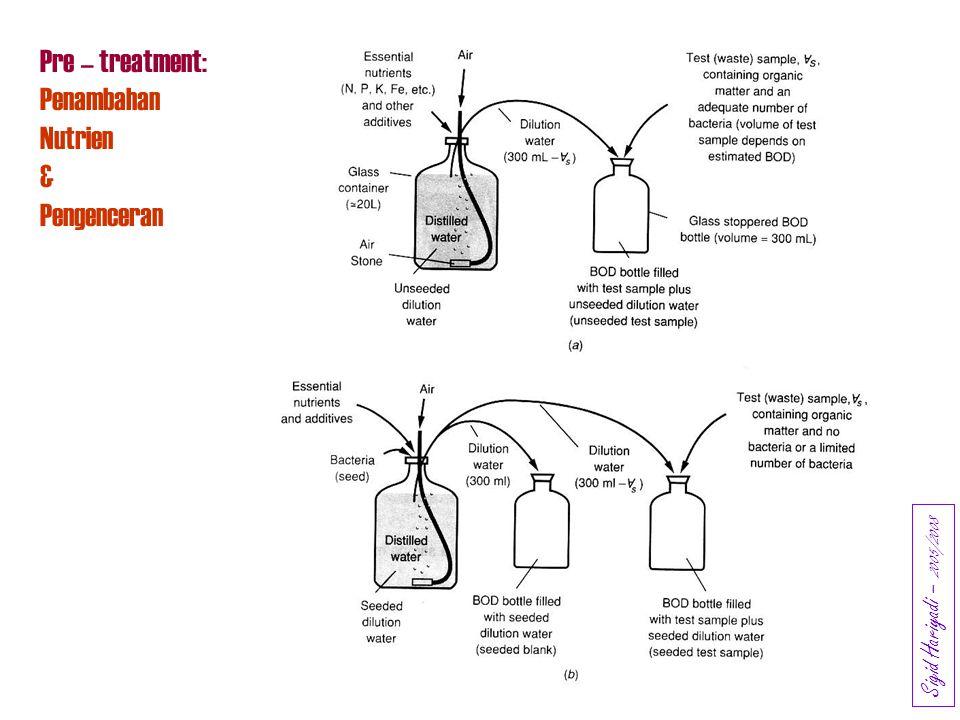Pre – treatment: Penambahan Nutrien & Pengenceran