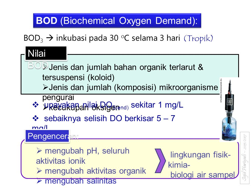 BOD (Biochemical Oxygen Demand):
