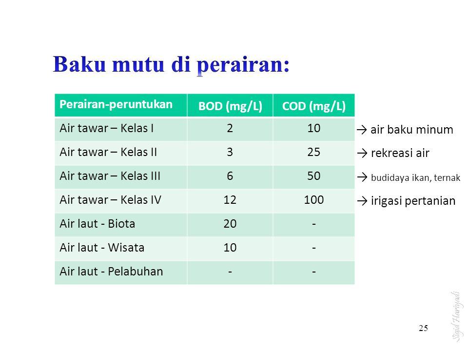 Baku mutu di perairan: Perairan-peruntukan BOD (mg/L) COD (mg/L)