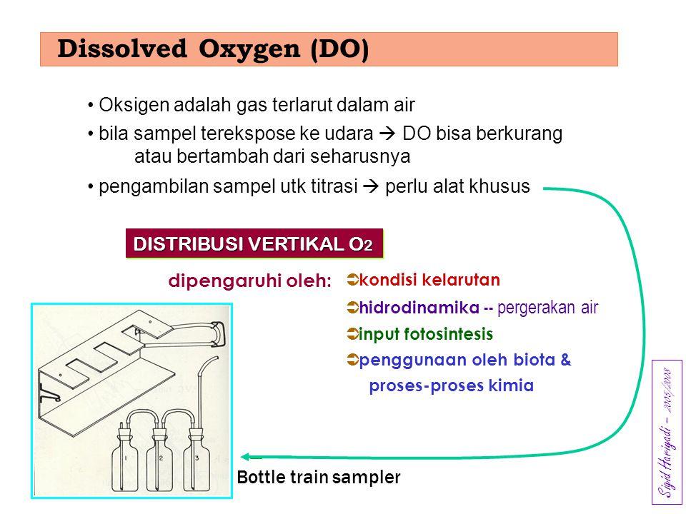Dissolved Oxygen (DO) Oksigen adalah gas terlarut dalam air