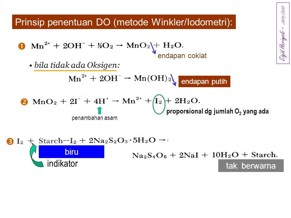 Prinsip penentuan DO (metode Winkler/Iodometri):