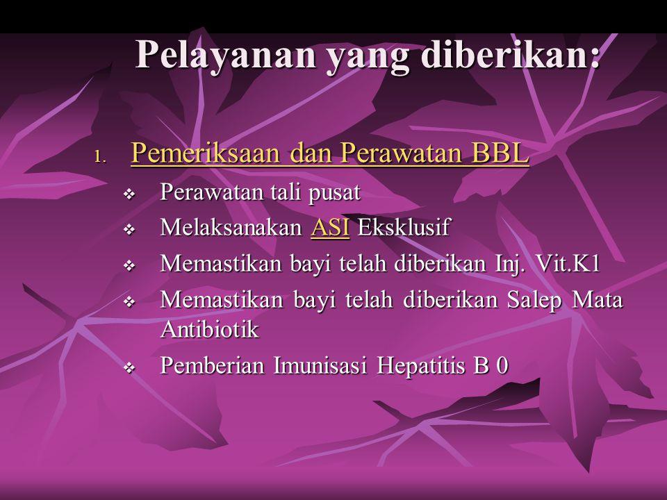 Pelayanan yang diberikan: