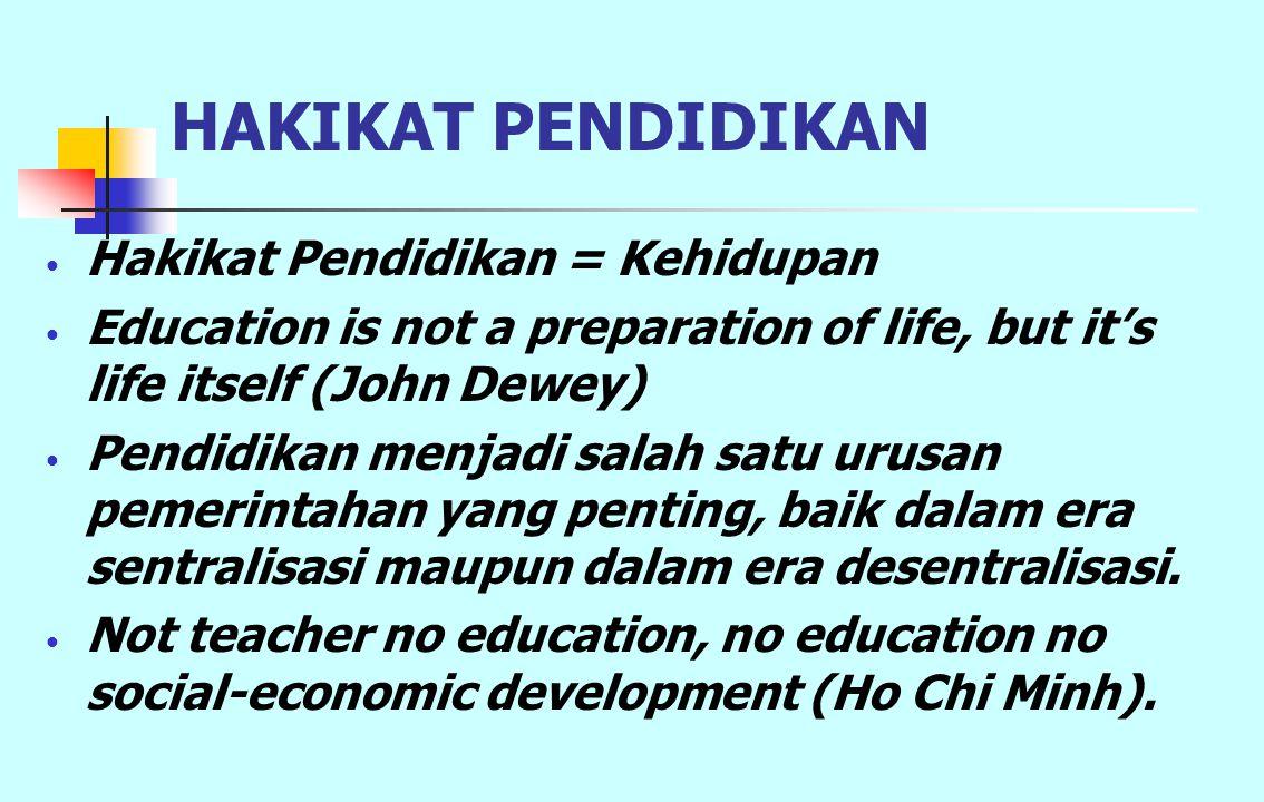 HAKIKAT PENDIDIKAN Hakikat Pendidikan = Kehidupan