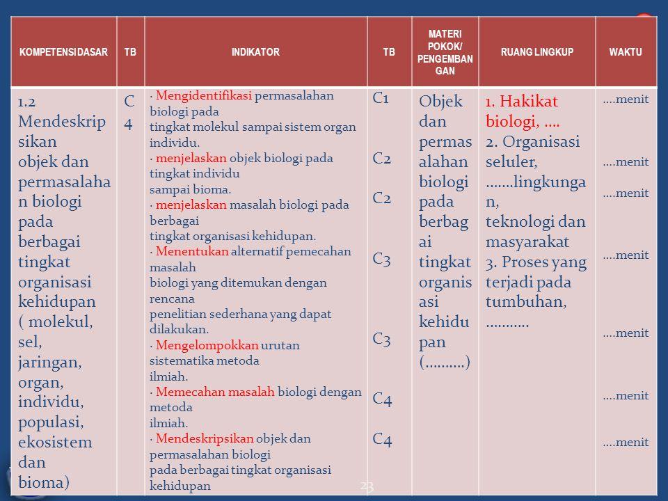 2. Organisasi seluler, …….lingkungan,