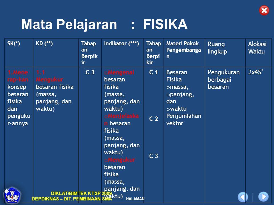 Mata Pelajaran : FISIKA
