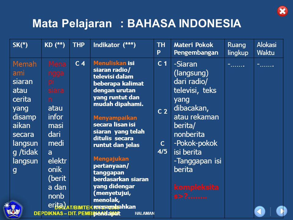 Mata Pelajaran : BAHASA INDONESIA