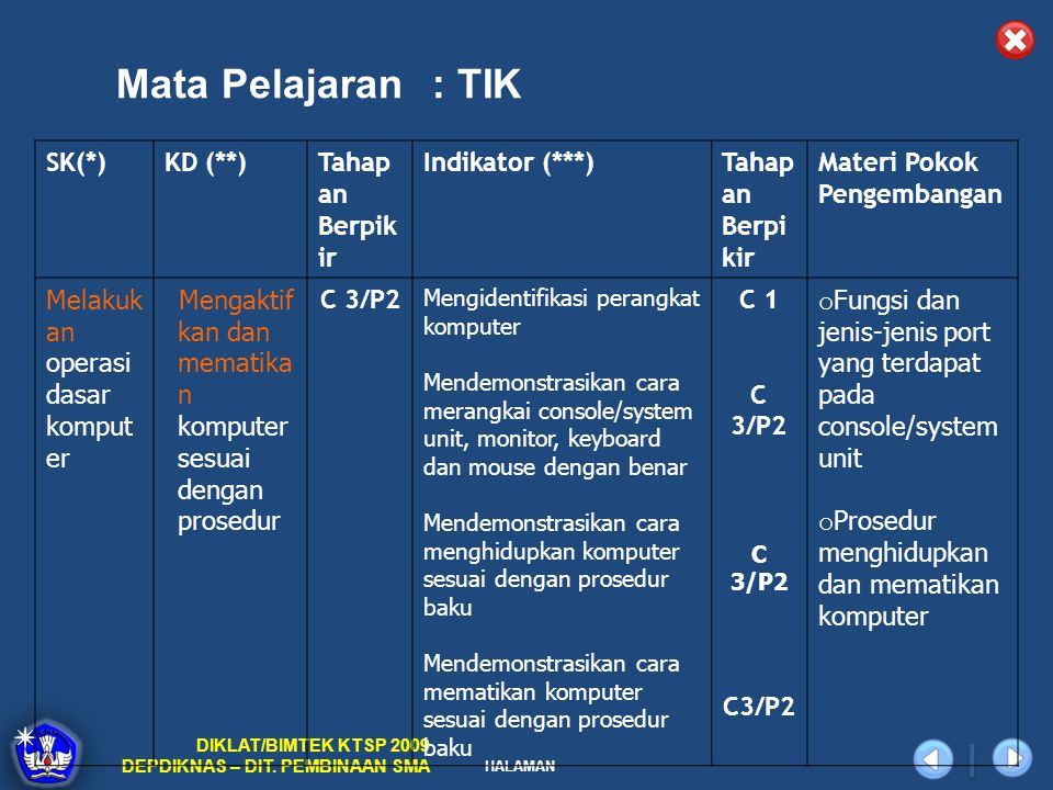 Mata Pelajaran : TIK SK(*) KD (**) Tahapan Berpikir Indikator (***)
