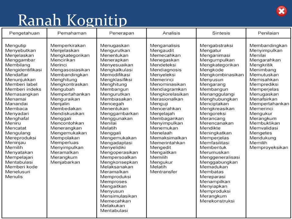 Ranah Kognitip Departemen Pendidikan Nasional Materi 6 - Silabus Cipete 10112006