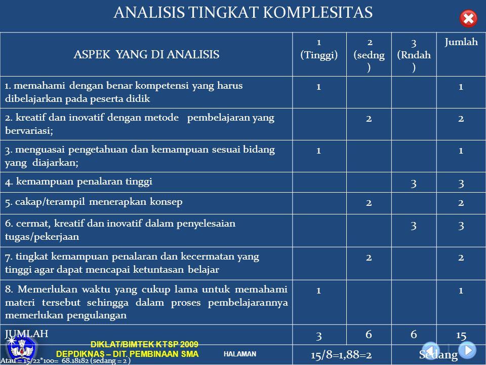 ANALISIS TINGKAT KOMPLESITAS
