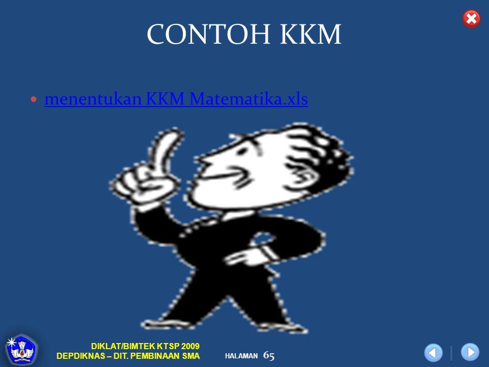 CONTOH KKM menentukan KKM Matematika.xls
