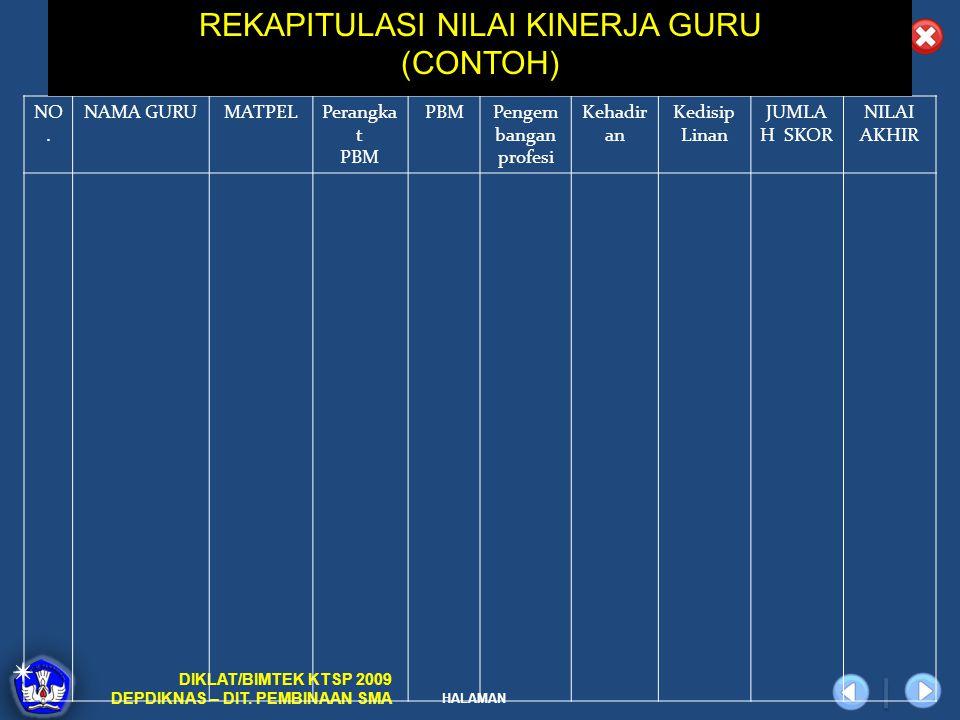REKAPITULASI NILAI KINERJA GURU (CONTOH)