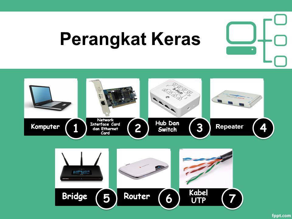 Network Interface Card dan Ethernet Card