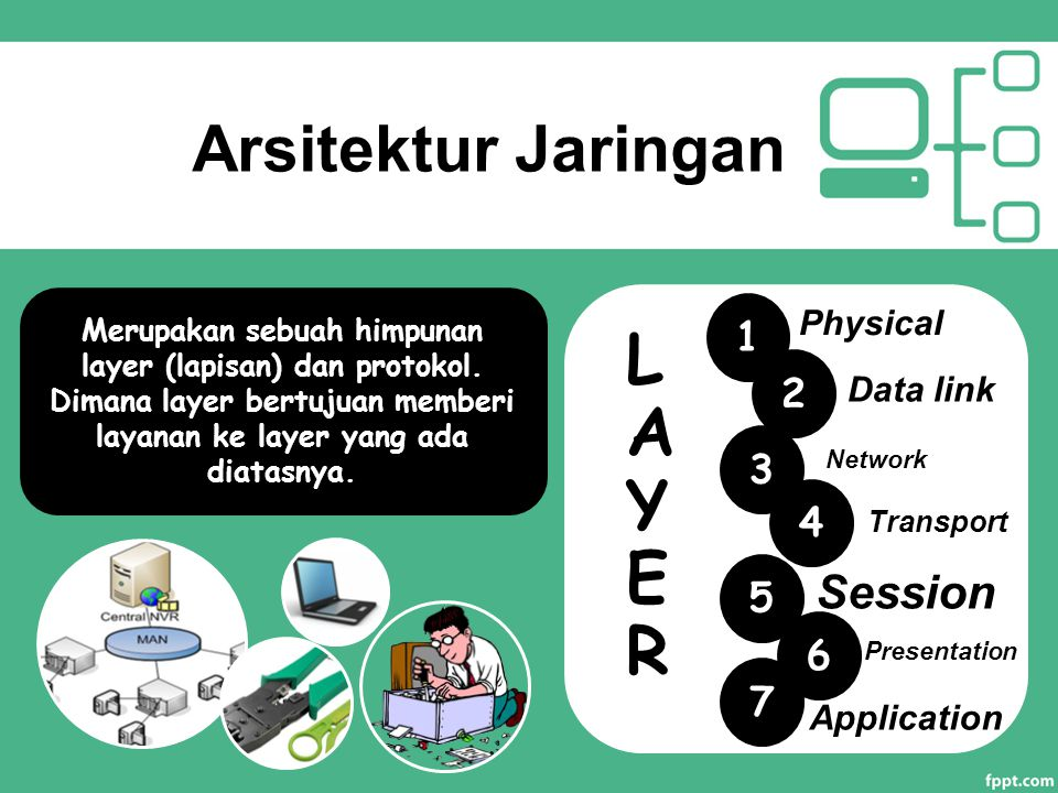 LAYER Arsitektur Jaringan Session Physical Data link