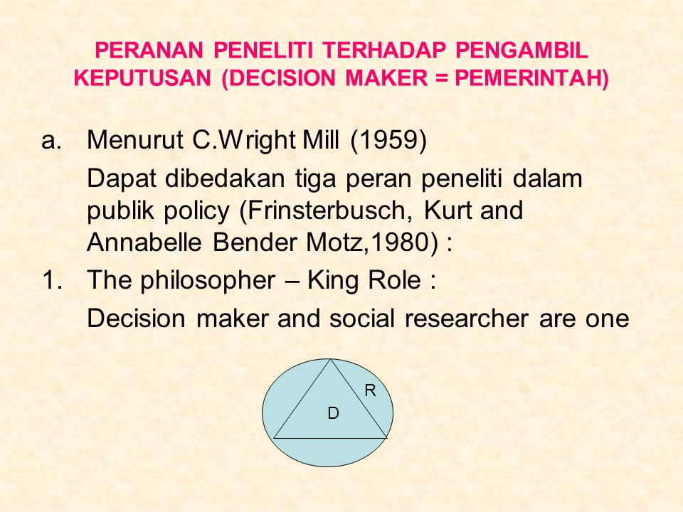Menurut C.Wright Mill (1959)