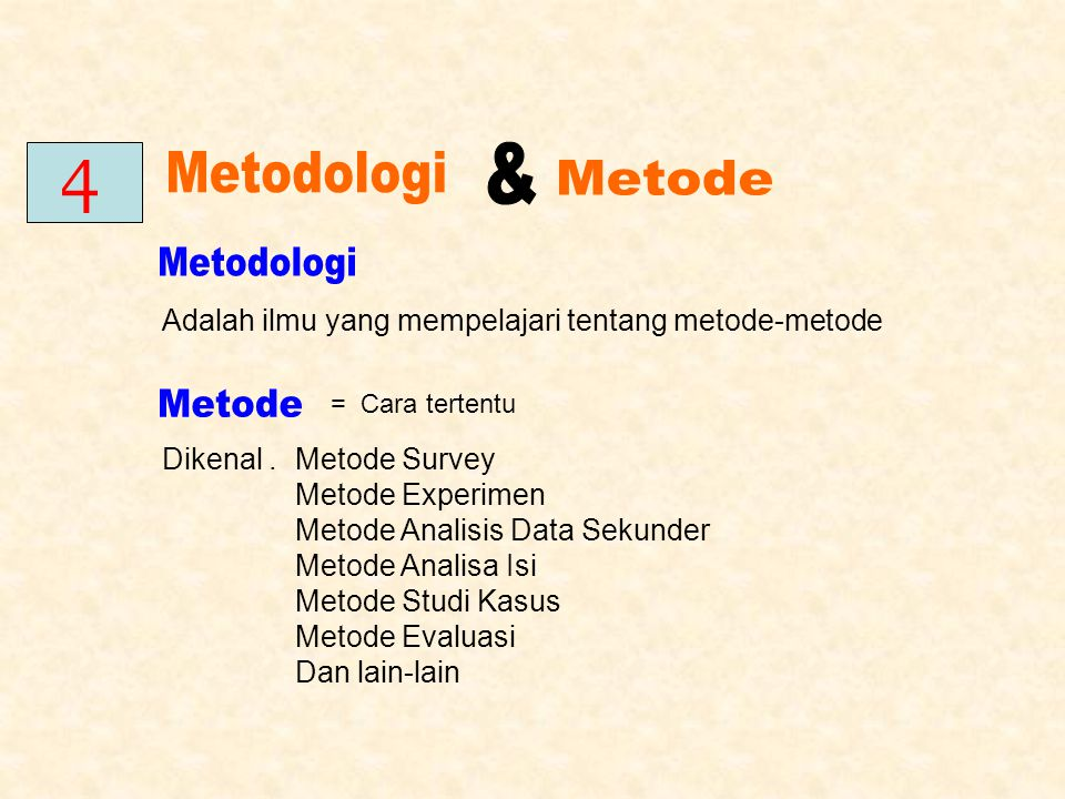 & Metodologi 4 Metode Metodologi Metode