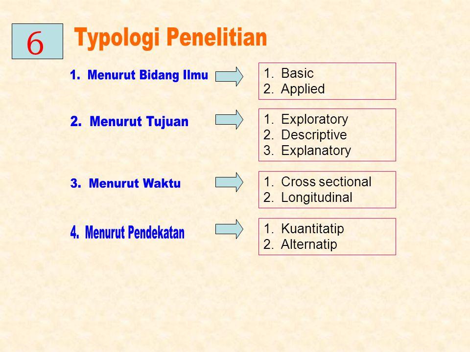 Typologi Penelitian 6 1. Menurut Bidang Ilmu 2. Menurut Tujuan