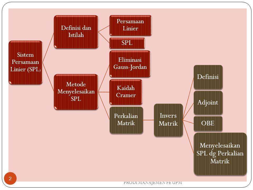 Sistem Persamaan Linier (SPL) Definisi dan Istilah Persamaan Linier