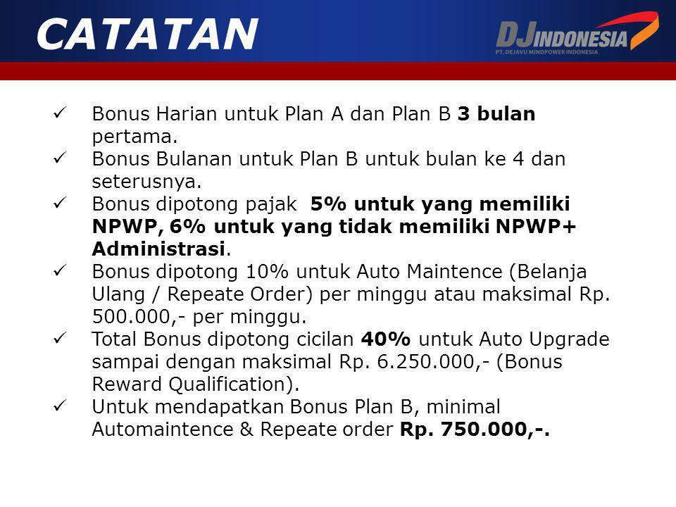 CATATAN Bonus Harian untuk Plan A dan Plan B 3 bulan pertama.