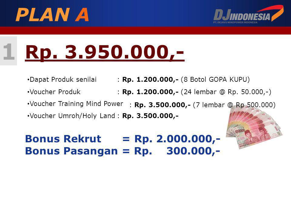 1 PLAN A Rp. 3.950.000,- Bonus Rekrut = Rp. 2.000.000,-
