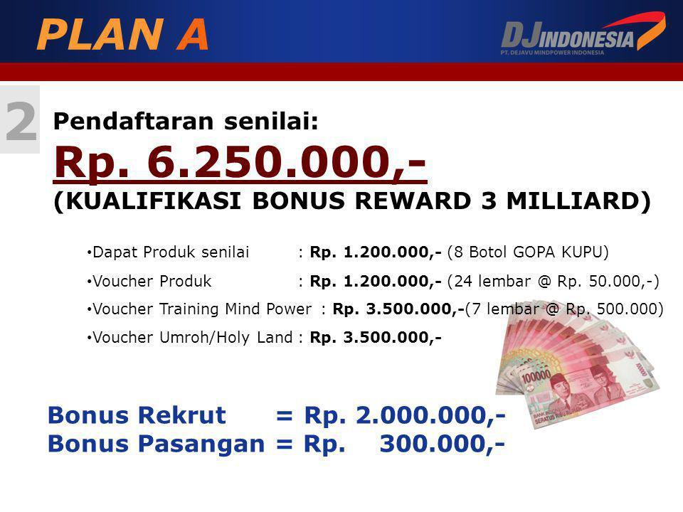 2 PLAN A Pendaftaran senilai: Rp. 6.250.000,-