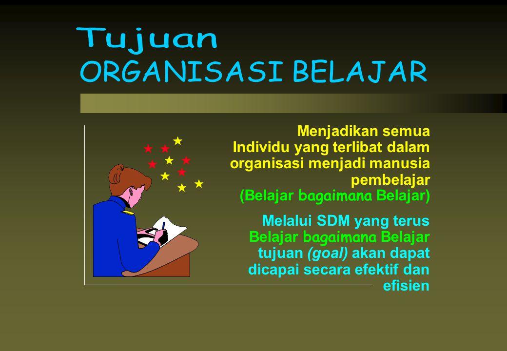Individu yang terlibat dalam organisasi menjadi manusia pembelajar