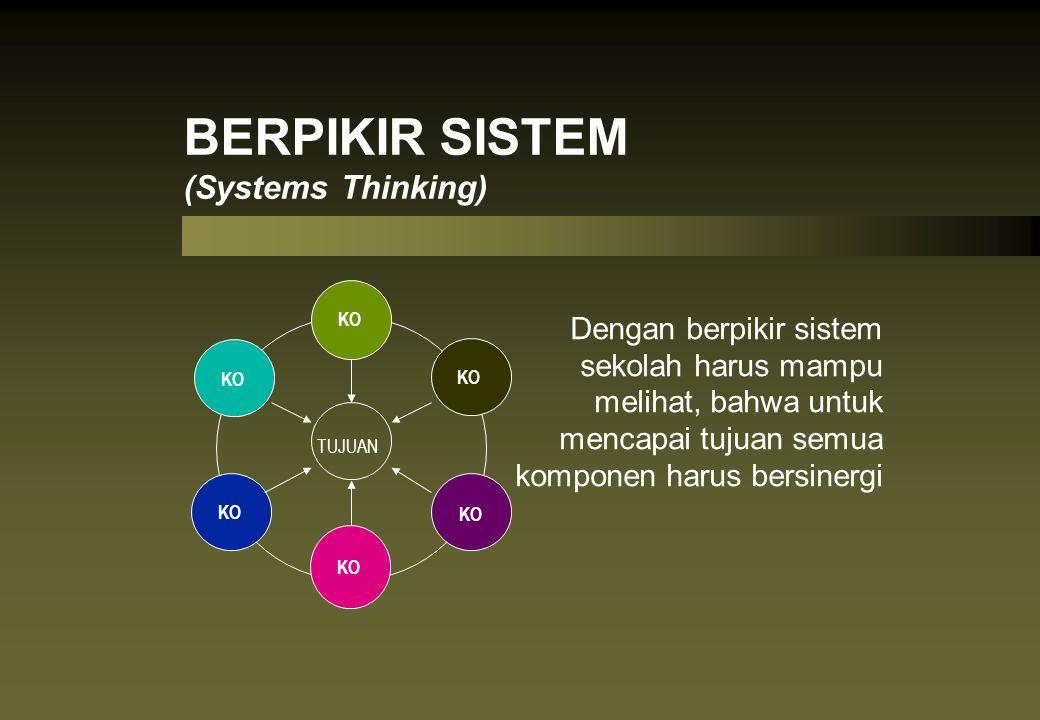 BERPIKIR SISTEM (Systems Thinking)