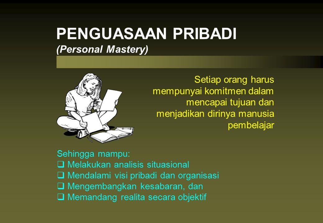 PENGUASAAN PRIBADI (Personal Mastery)
